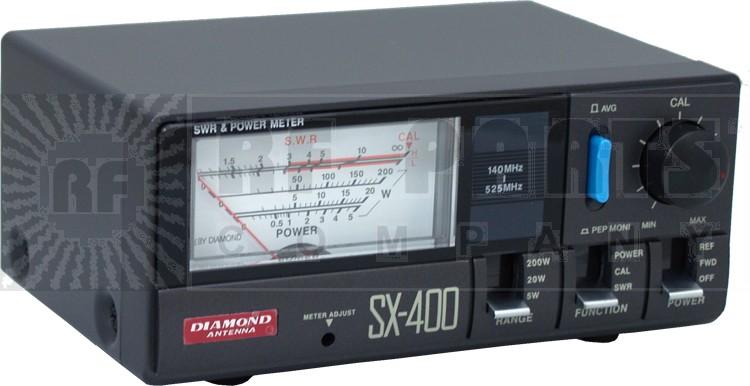 SX400R