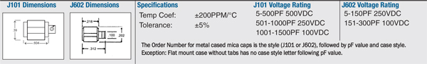 Metal Cased Mica Specs